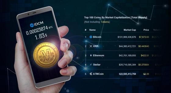TMTG于交易所成功上市,力争进入市价总值TOP5