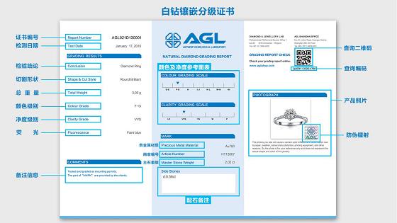 三分钟读懂AGL安特卫普宝石实验室证书