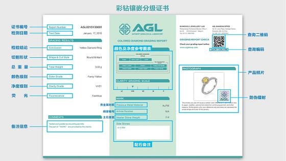 AGL 安特卫普 宝石实验室证书 钻石证书 钻石鉴定