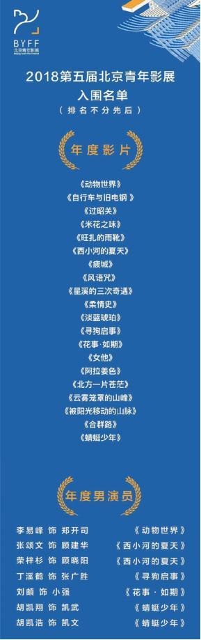 第五届北京青年影展开幕 张颂文提名年度男演员